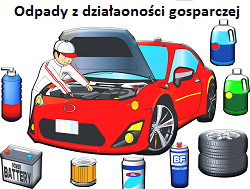 odpady car mechanic 3671448 640